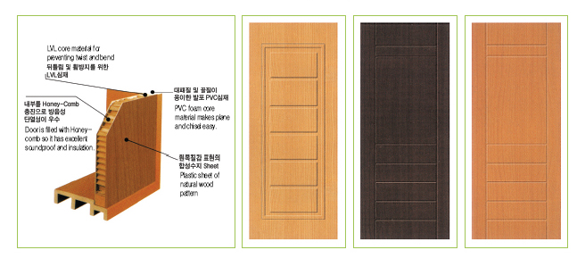 ABS Door & Fireproof Door / ABS Door | Kwang Steel